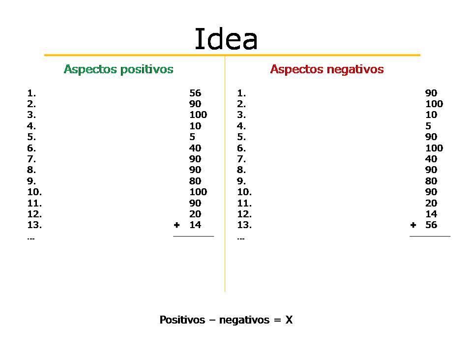Sumar los positivos y los negativos
