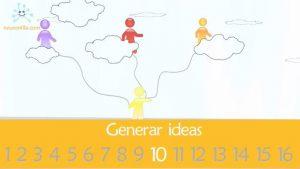 Cómo dinamizar la Generación de Ideas